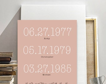 Important Dates on Canvas birthday gift for mom, Special gift for mom, gifts for mom mom from daughter personalized mom mother daughter