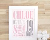 Birth Announcement Wall Art, Nursery Art, Baby Birth Print, Baby Name Art, Gift, Pink, Gray, 8x10, 16x20, White Frame. Custom Birth Print