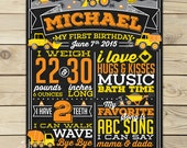 Construction 1st Birthday Chalkboard Poster Printable -  Photo Prop - Construction First Birthday Party - Personalized Chalkboard Sign