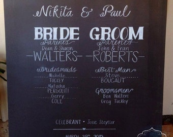 Bridal Party Chalkboard Sign.