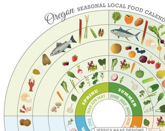OREGON Local Food Seasonal Guide