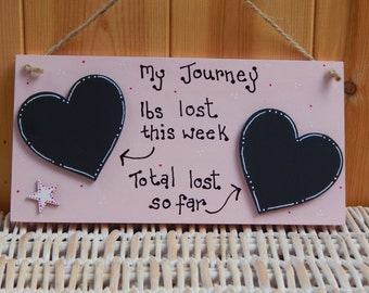 Weight loss planner plaque, diet record, Chalkboard weightloss planner, slimming planner, weight loss chart,