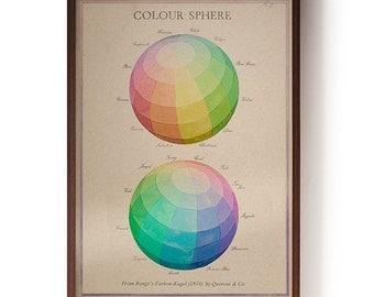 Double Colour Sphere no.3 art print
