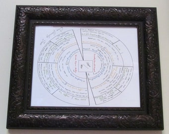 Personalized Family Tree 8x10
