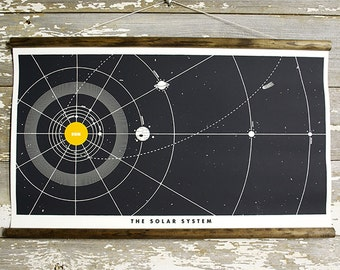 The Solar System Banner
