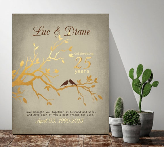 Special Gift For 40th Wedding Anniversary : Personalized 40th Anniversary Gift for Parents, 40th RUBY Anniversary ...