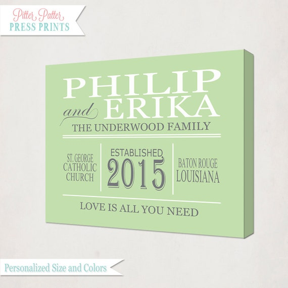 Custom Wedding Keepsake Art Canvas // Personalized Housewarming Sign // Family Name for the Home // in green white and grey // New Home Gift