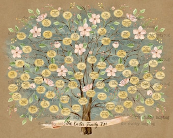 "Watercolor Custom Personalized Family Groups Family Tree 20x24"" Siblings, Aunts, Uncles, Etc."