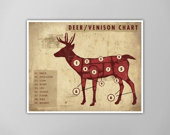 Deer Venison Meat Chart Art Print, Rustic Meat Chart Poster, Deer Venison Meat Chart, Cooking Print, Meat Poster, Kitchen Decor Art Print