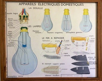 Stunning Vintage French School double-sided poster of a cooker and lightbulbs