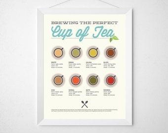Tea Brew Print - Brewing the Perfect Cup of Tea - Poster wall art decor kitchen modern minimal guide to tea, tea lovers, tea gift, teas