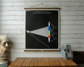 Vintage School Science Pull Down Chart Reproduction with Canvas Print and Oak Wood Poster Print Hanger / Solar Rays