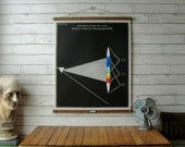 School Science Solar Rays Chart / Vintage Reproduction / Canvas or Paper Print / Oak Wood Hanger with Brass Hardware /Organic Wood Finish