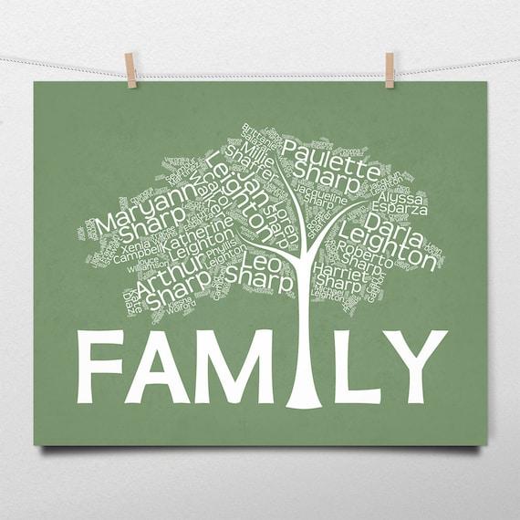 Wedding Gifts For Relatives: Blended Family Tree Wedding Gifts For Blended Families