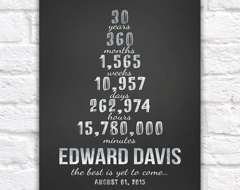 Retirement Gift, Years at Company, Gift for Boss, Father Retiring, Retire, Quote, Personalized Gift, Coworker, Office Manager | WF101
