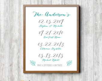 Framable Print Family Wall Decor - Wedding, First Home, Children