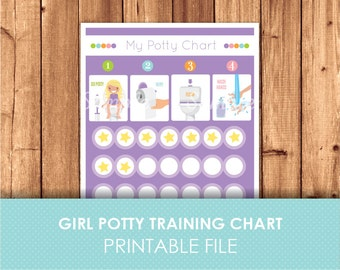 Potty Training Chart / Potty trainin schedule / Toilet training printables / Instant download DIY file / Chore cards / Children Routine