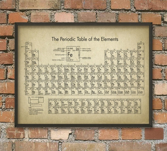 Periodic table of elements wall art poster by quantumprints for Table des elements