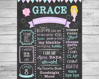 Mermaid First Birthday Chalkboard of Favorite Things Poster Printable, Birthday Chalkboard Sign, Mermaid Birthday Chalkboard