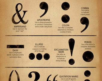 Popular Punctuation - Writing and Grammar Art Print for Home, Office, Classroom or Library.