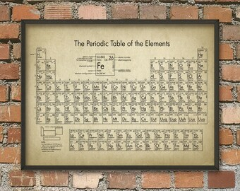 Periodic Table of Elements Wall Art Poster - Chemistry Chart - Back to School Student Gift Idea