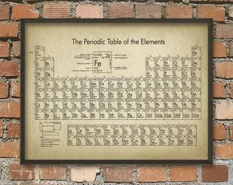 periodic table wall art wall art periodic table of elements periodic elements prints - Periodic Table Of Elements Vintage
