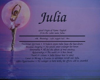 Ballerina Name Meaning Print or Name Story Print Gift FREE shipping