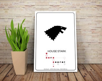 SPOILERS - House Stark // Direwolf Sigil Pictogram and Liniage Graphic // GOT Inspired Art Print