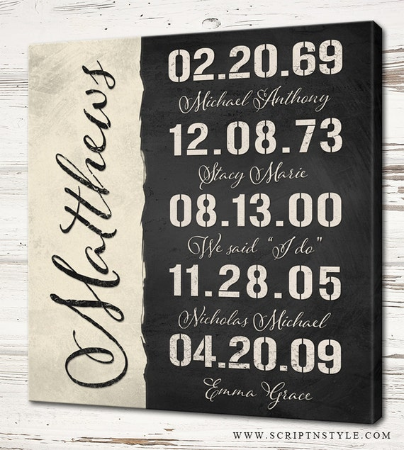 personalized important dates canvas sign with family name Wedding Date On Canvas like this item? wedding date on canvas