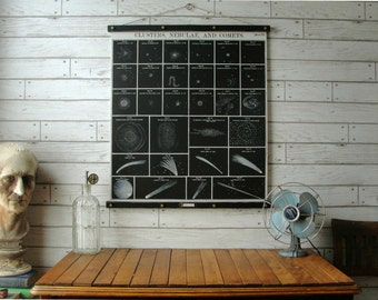 Comets Chart / Vintage Reproduction / Canvas or Paper Print / Oak Wood Hanger and Brass Hardware / Organic Milk Paint & Wax Finish