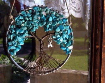 ovarian cancer tree of life