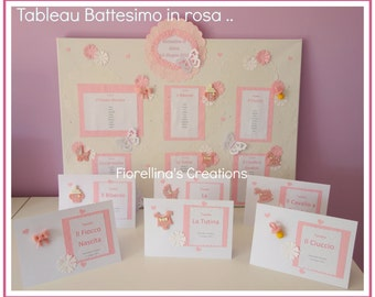 Tableau for Baby Shower
