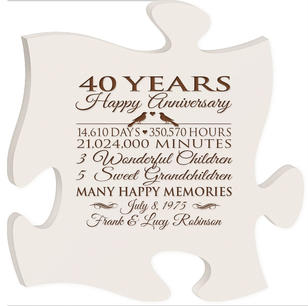 Personalized 40th anniversary gift for by DaySpringMilestones