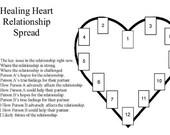 Healing Heart Relationship reading