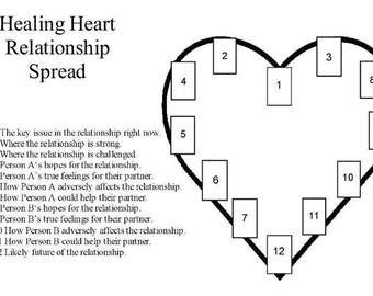 Healing Heart Relationship reading