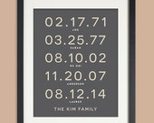 Anniversary Gift, Personalized Family Wall Art, Holiday Gift, Family Dates, Important Date Art, Gift for Wife, Subway Dates, Custom Dates