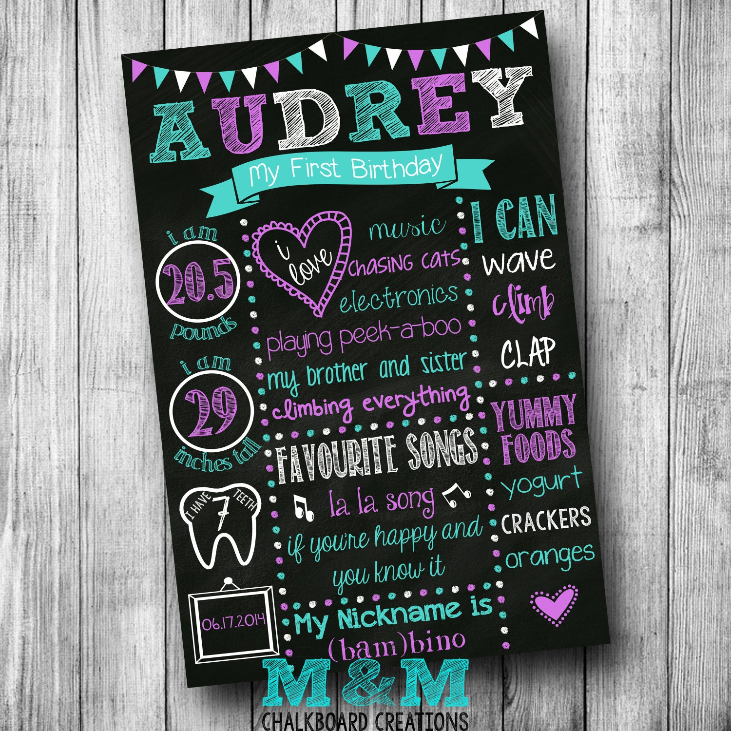 First Birthday Chalkboard Poster Girl By MMChalkboards On Etsy