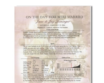31st, 32nd, 33rd, 34th Anniversary Gift 31, 32, 33, 34 Years Married - The Day You Were Married Keepsake Print