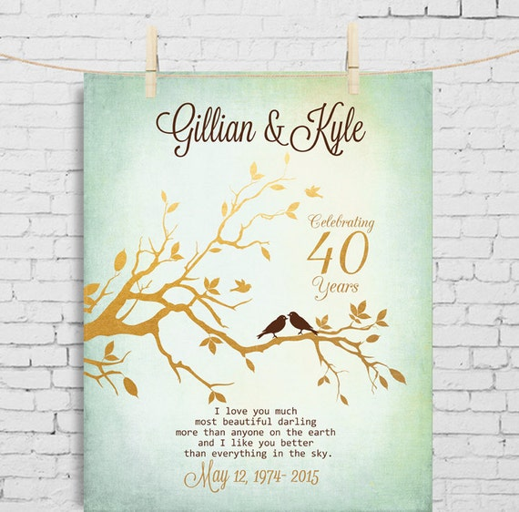 Parents anniversary gift for parents wedding 40th anniversary gift ...