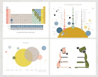 Science Art Print Set - 4 Designs