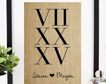 Roman Numeral Print | Personalized Gift for Couple | Wedding Date Sign | Wedding Gift | Bridal Shower Gift | Rustic Decor | Burlap Print