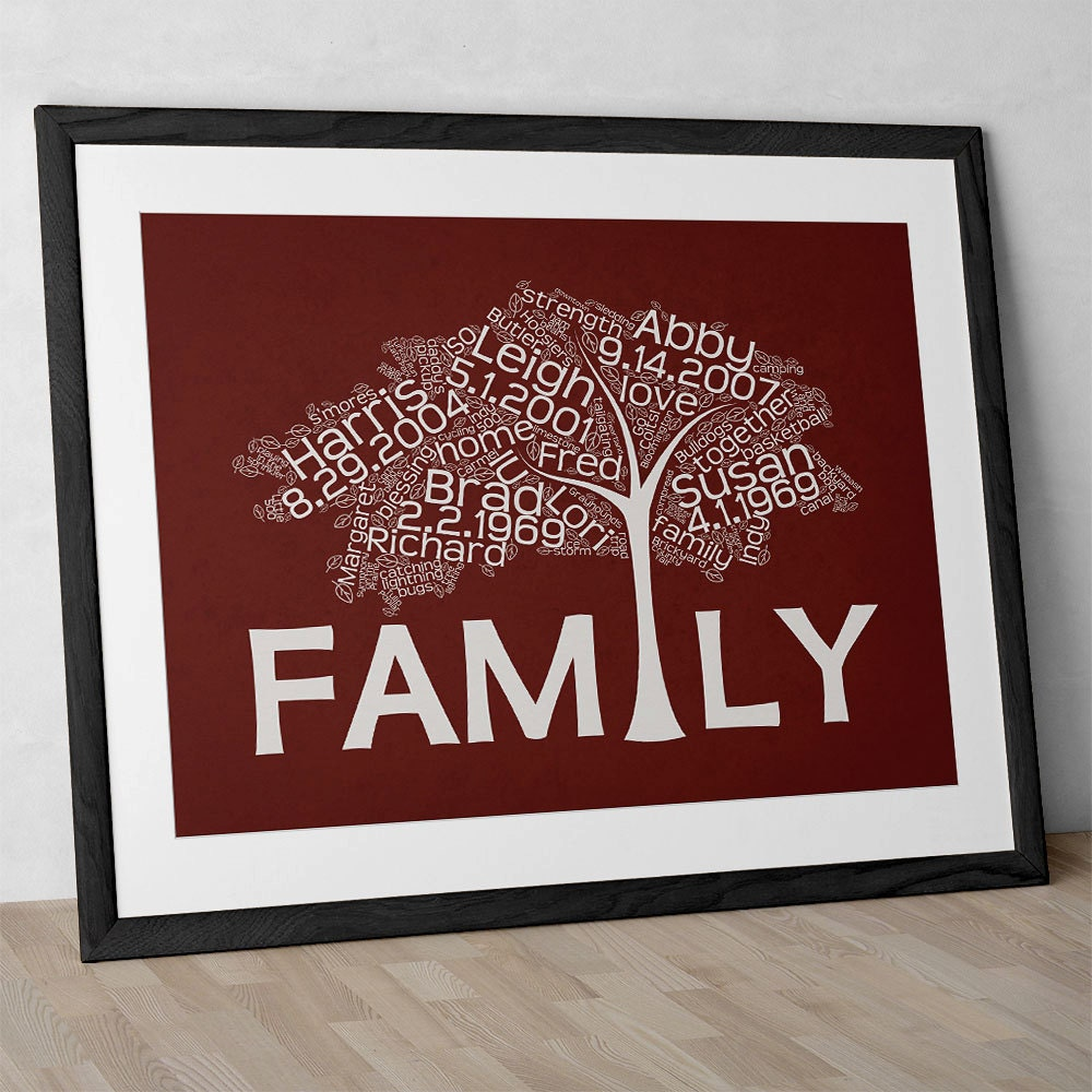 Family Tree Wedding Gift: Blended Family Tree Wedding Gifts For Blended By