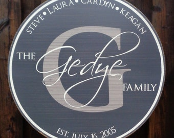 Hand made Family Name Circle Signs.