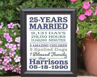 25 Year Anniversary Print / Custom Anniversary Sign