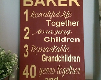 Anniversary Sign | Custom Sign | Personalized Sign