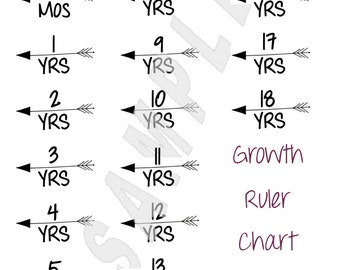 Ruler Growth Chart Markers