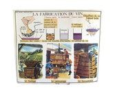 1950s Wine Poster, French School Classroom Decor, Double Sided Wall Hanging