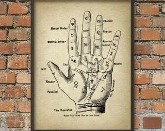 Palmistry Hand Diagram Wall Art Poster - Antique Hiromancy Drawing - Palmistry Art Print - Fortune Telling