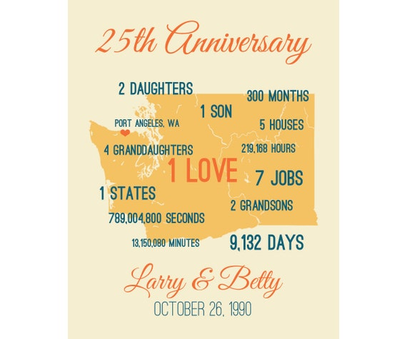 25th Wedding Anniversary Gifts For Wife: 25th Wedding Anniversary Gift 25th Anniversarys Gift By