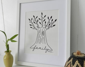 Personalized Family Tree Art. Last Minute Wedding Anniversary. Drawing Original Grandchildren. Parents or Grandparents. Parents of the Bride